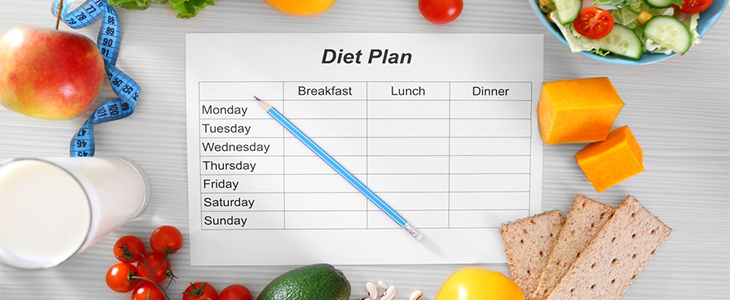 Diet planning for better skincare